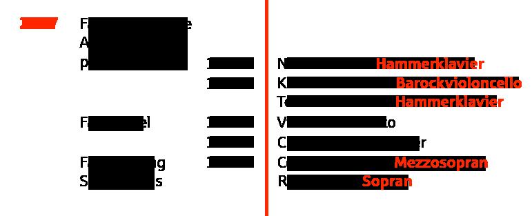 kskmse-tabelle-gewinnspiel